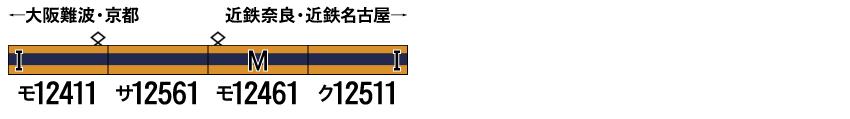 GREENMAX グリーンマックス 30463 30464 近鉄12410系(旧塗装・喫煙室付き・貫通路開扉パーツ付き)