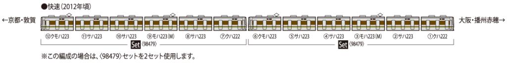 TOMIX トミックス 98479 JR 223-2000系近郊電車(6両編成)セット