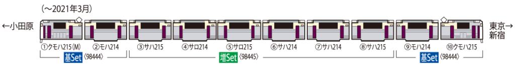 TOMIX トミックス 98444 JR 215系近郊電車(2次車)基本セット