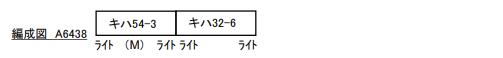 MICROACE マイクロエース A6438 キハ54スカート付+キハ32丸型ヘッドライト JR四国色 2両セット
