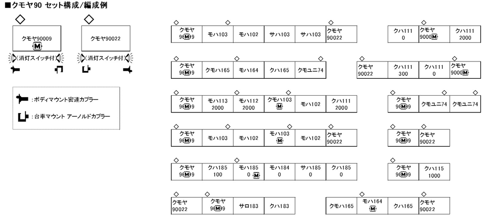KATO カトー 4865 クモヤ90 0番台
