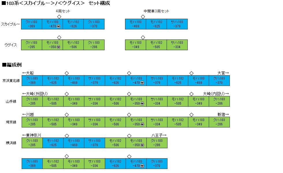 KATO カトー 10-1743 10-1744 103系