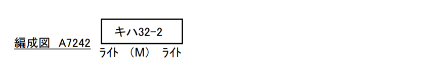 MICROACE マイクロエース A7242 A7242 キハ32「海洋堂ホビートレイン『ウルトラトレイン号』」