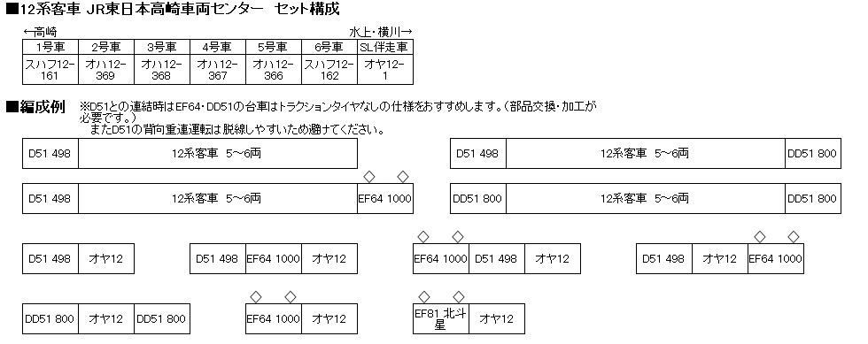 KATO カトー 10-1720 12系客車 JR東日本高崎車両センター 7両セット